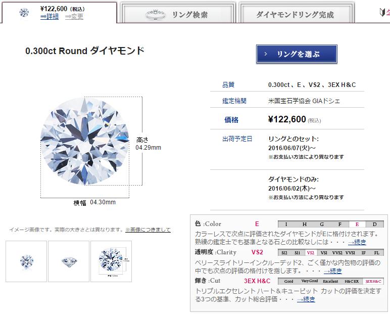 ダイヤモンド購入から婚約指輪完成までの流れ